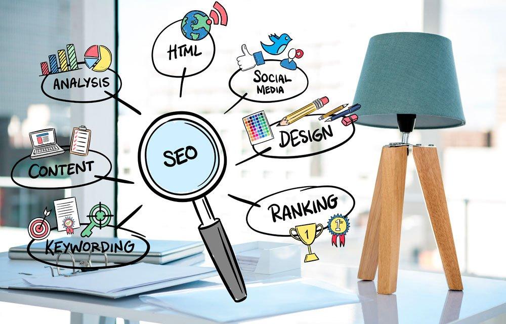 Contrate a melhor agência de marketing digital, SEO e marketing de conteúdo!